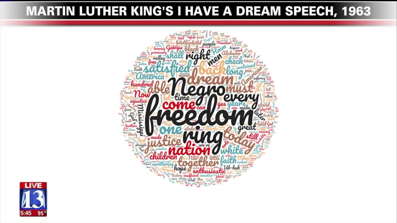 Word clouds show American ideals have been evolving through ourhistory