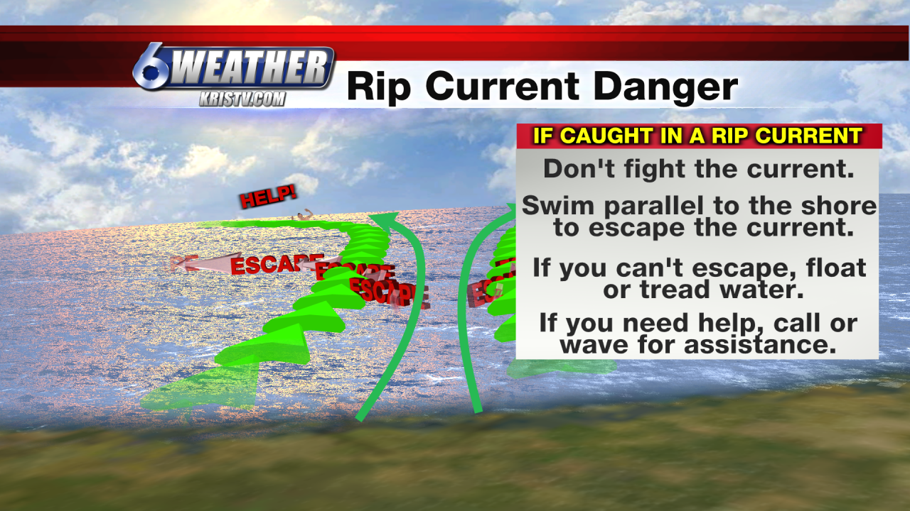 6WEATHER Rip Current Danger