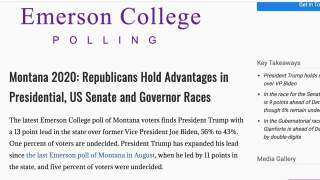 Most pollsters greatly underestimated GOP vote in MT – what happened?