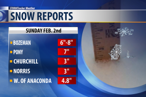 FEB2SNOWREPORTS.png