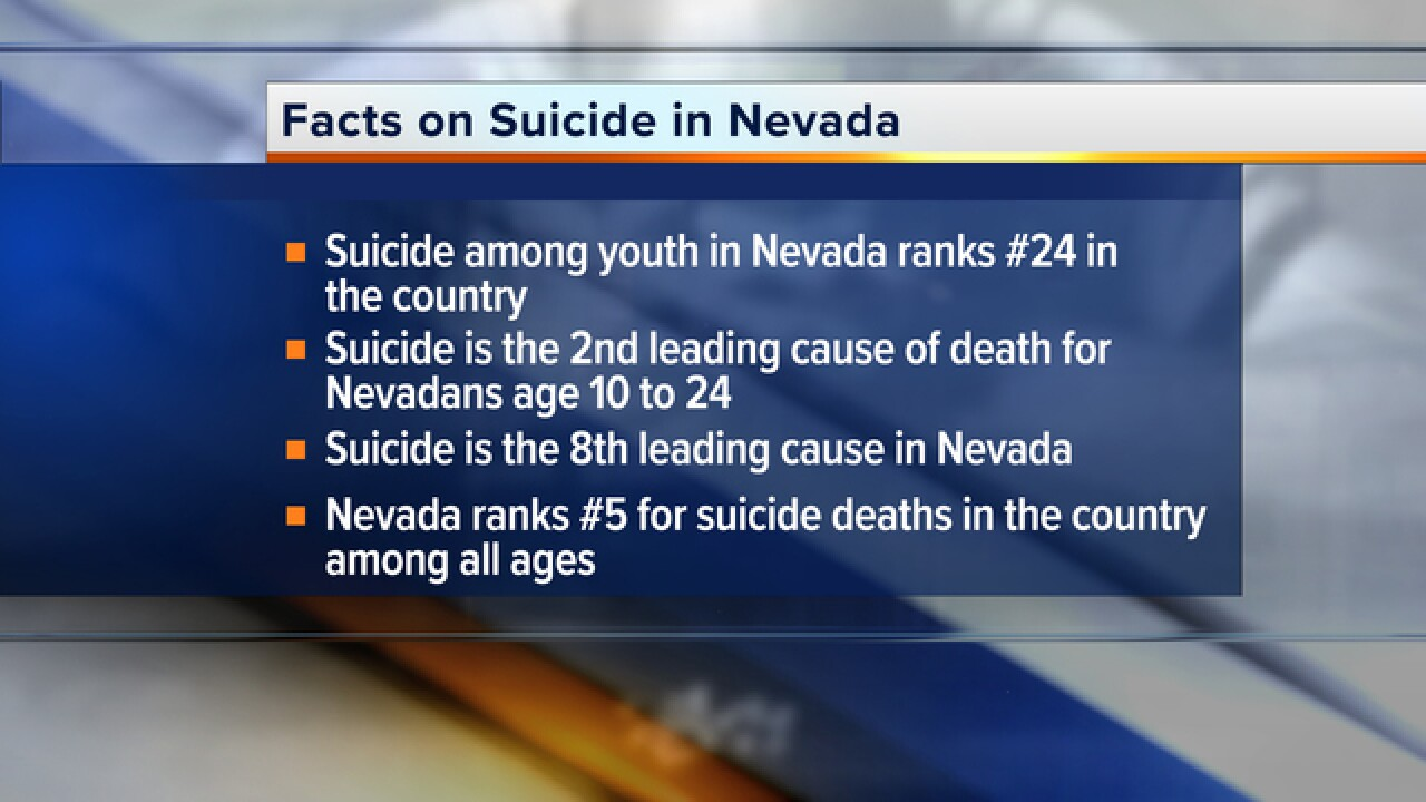 Preventing suicide among teens