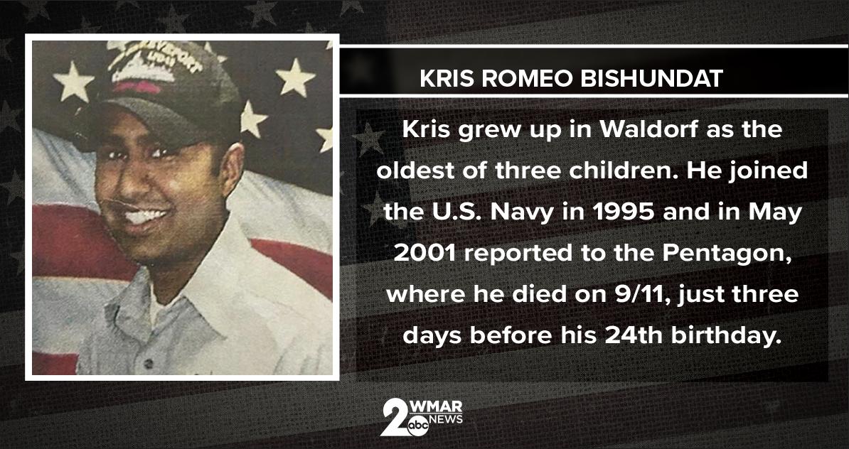 Kris Romeo Bishundat.png