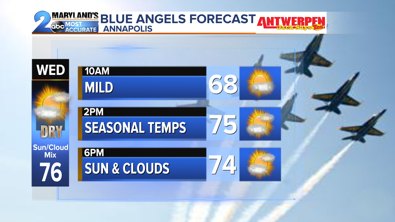 Blue Angels Forecast 1.png