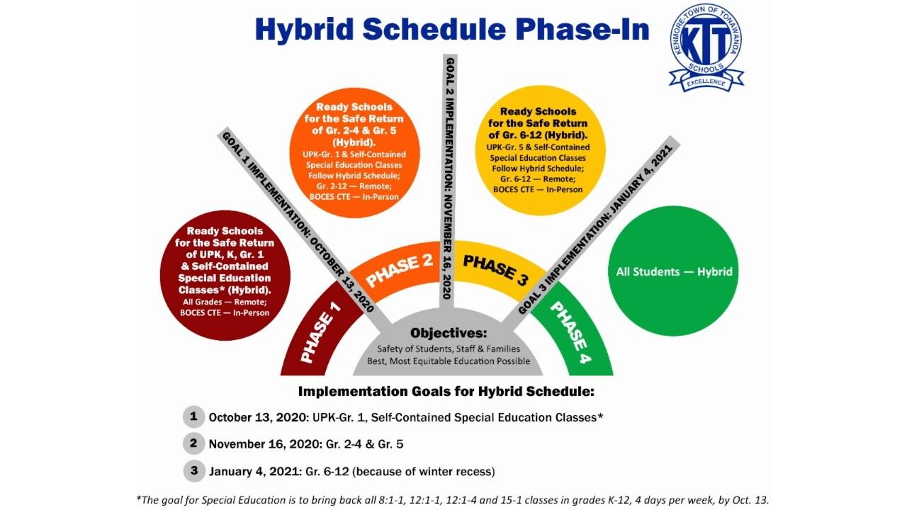 0821 Hybrid Schedule for Web.jpg