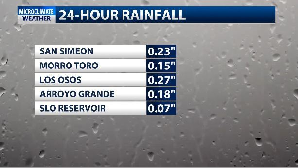 24 HOUR RAIN 38.JPG