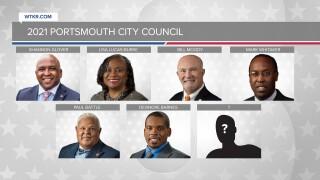 2021 Council