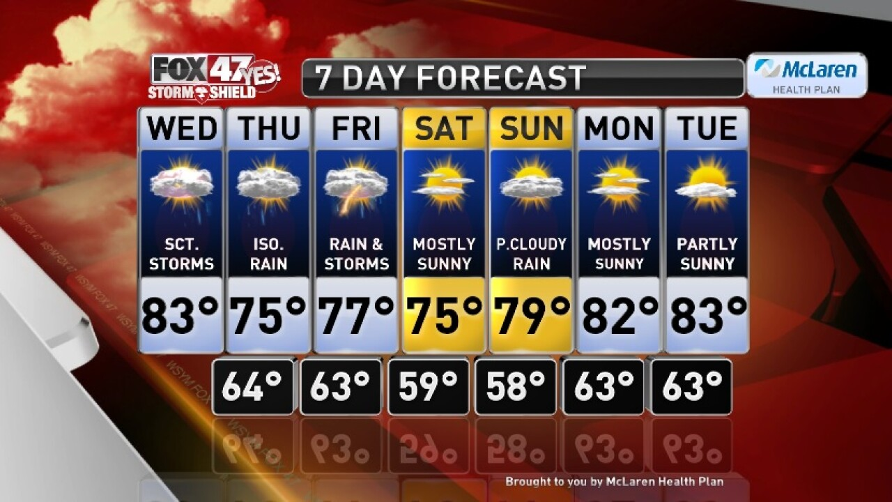 Claire's Forecast 9-11