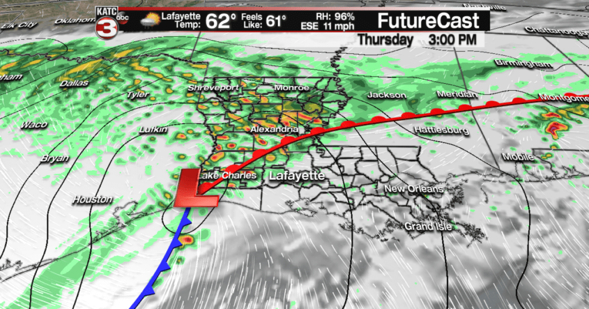 Scattered showers return the next couple days