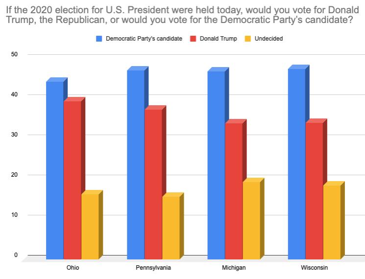 Trump poll 1