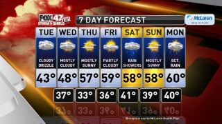 Claire's Forecast 3-31