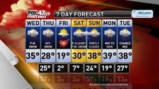 Claire's Forecast 2-12