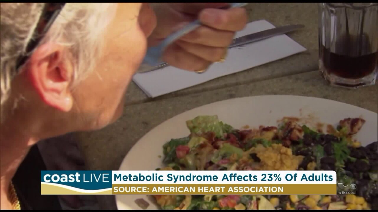 Metabolic health and the effects of metabolic syndrome on Coast Live