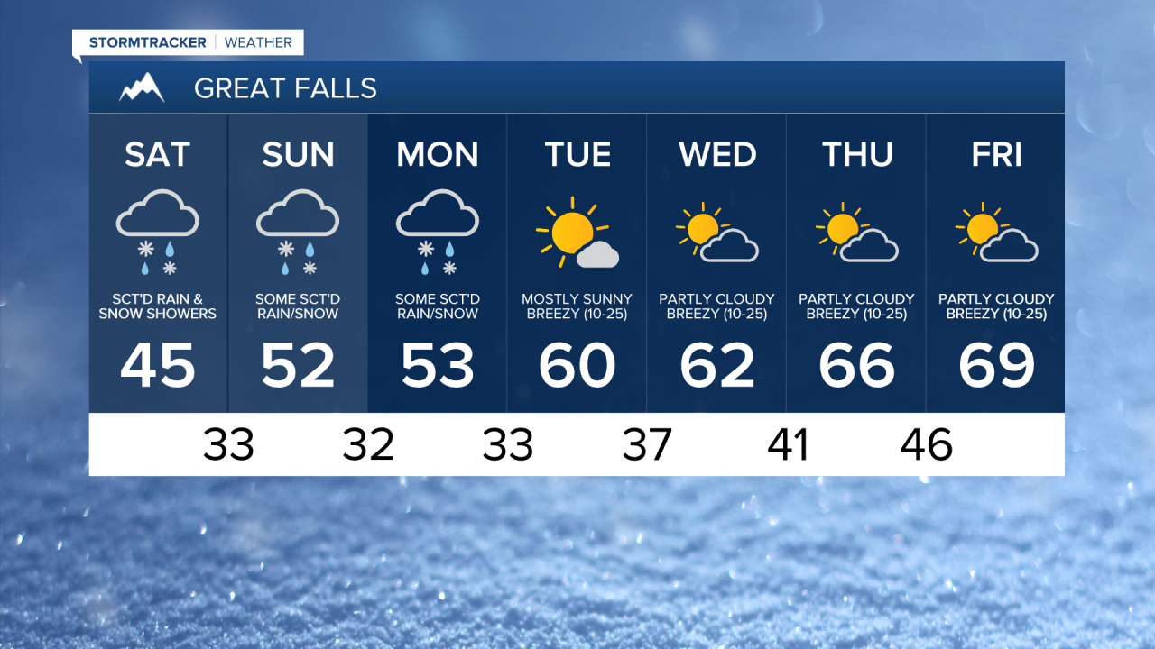 Cool and Wet For the Final Weekend of April
