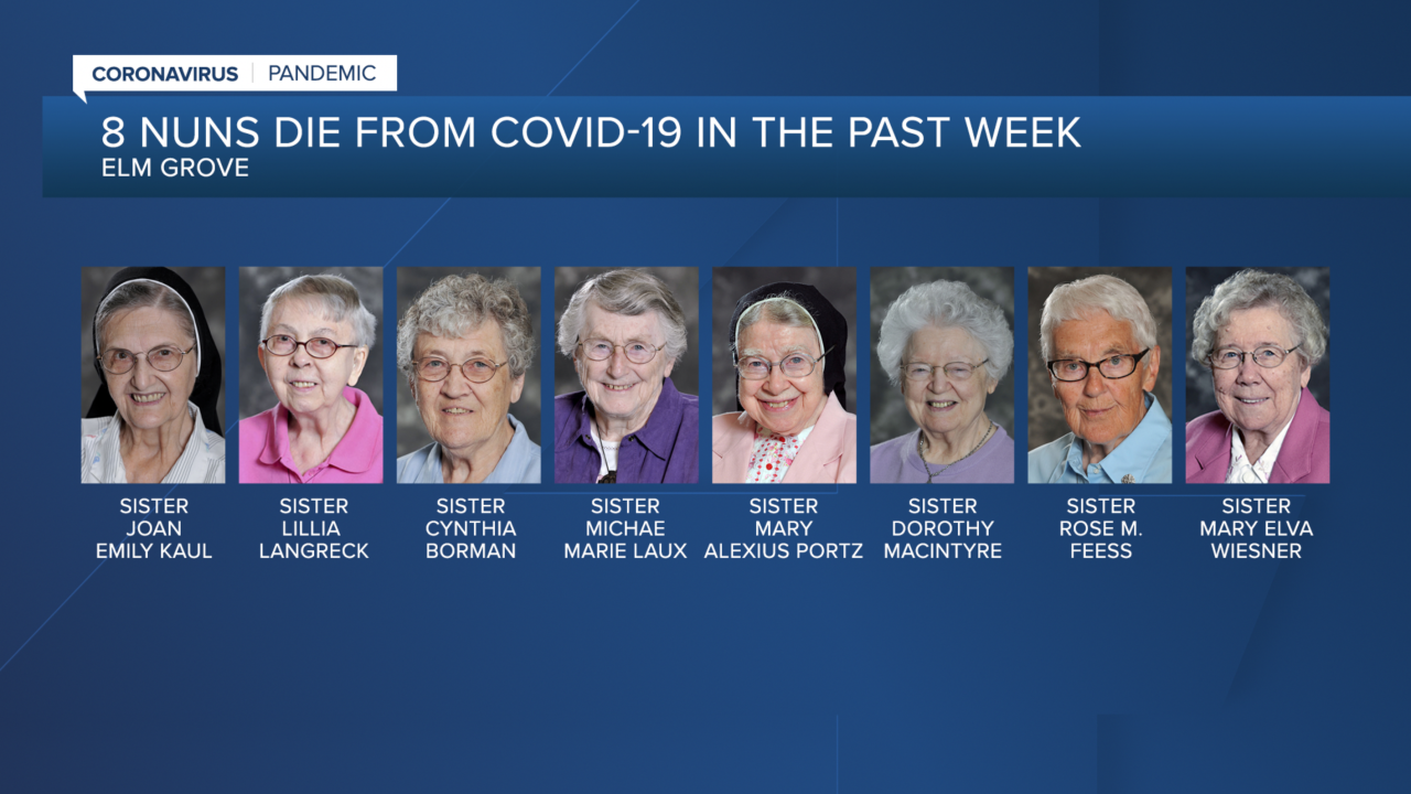 Eight nuns from SSND who have died from COVID-19 in past week