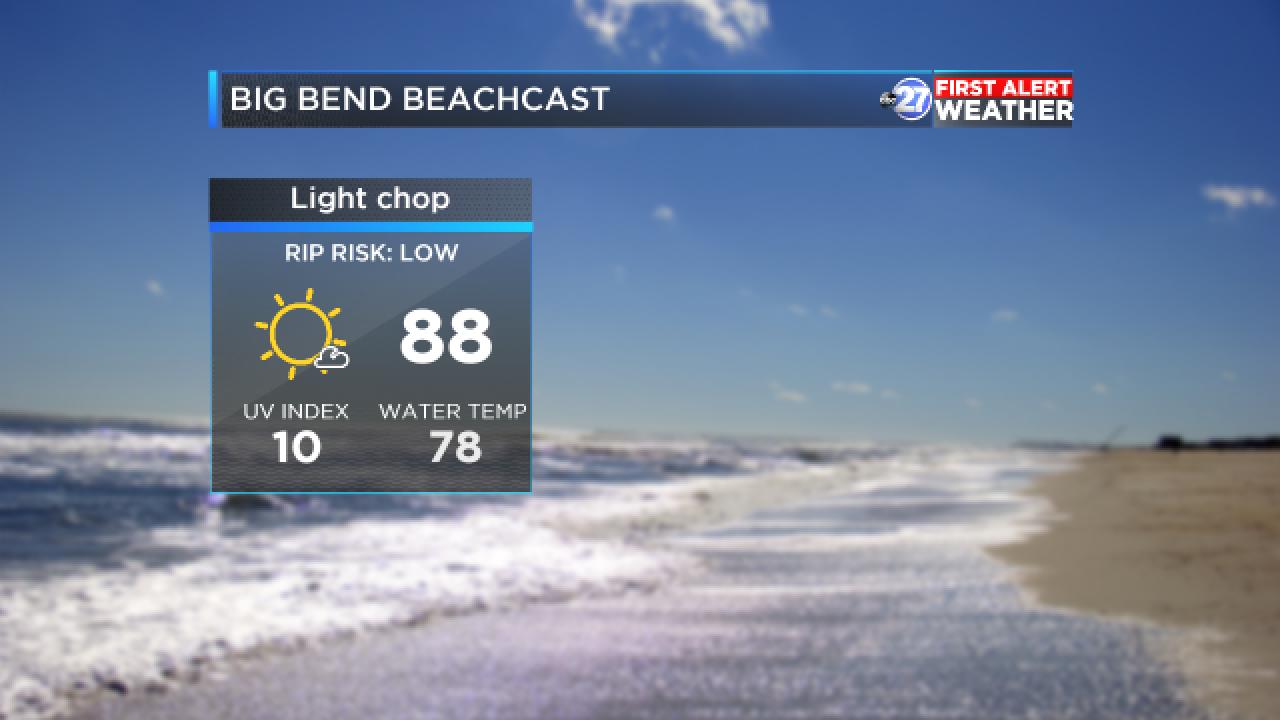 Beach forecast (05/11/2018)