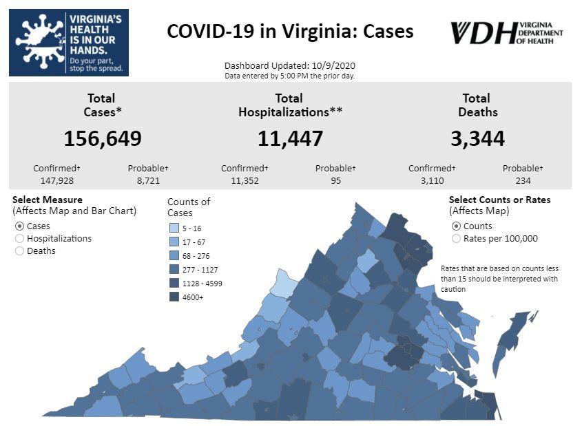 Virginia Department of Health October 9.JPG