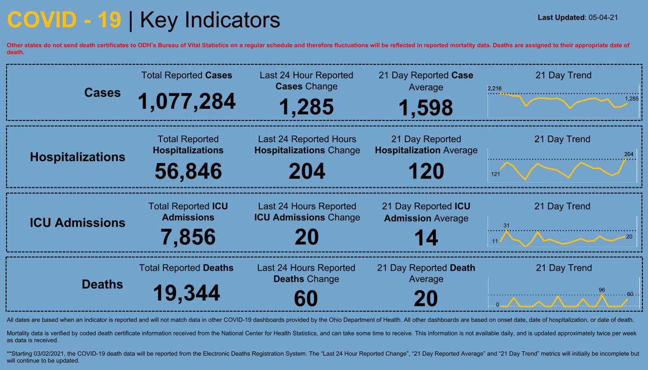 Dashboard _ Key Indicators (45).png