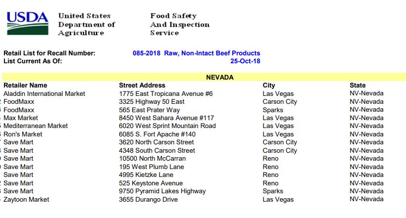 list of ground beef stores