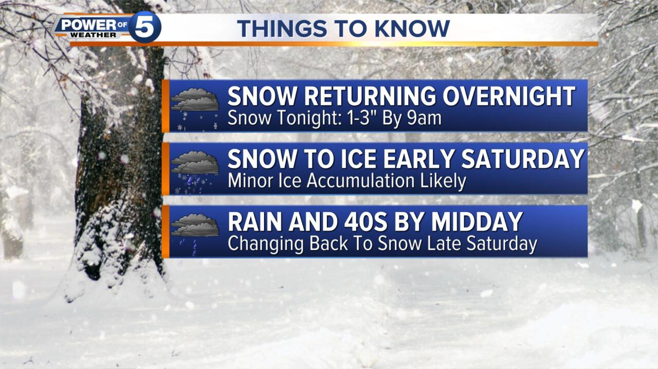 Expect 1-3 inches of snow when you wake up on Saturday
