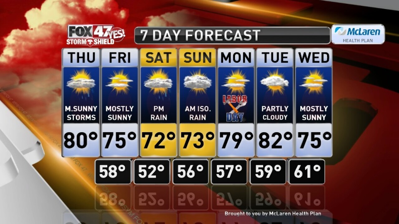 Claire's Forecast 8-29
