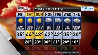 Claire's Forecast 2-21