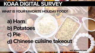 Holiday Food survey