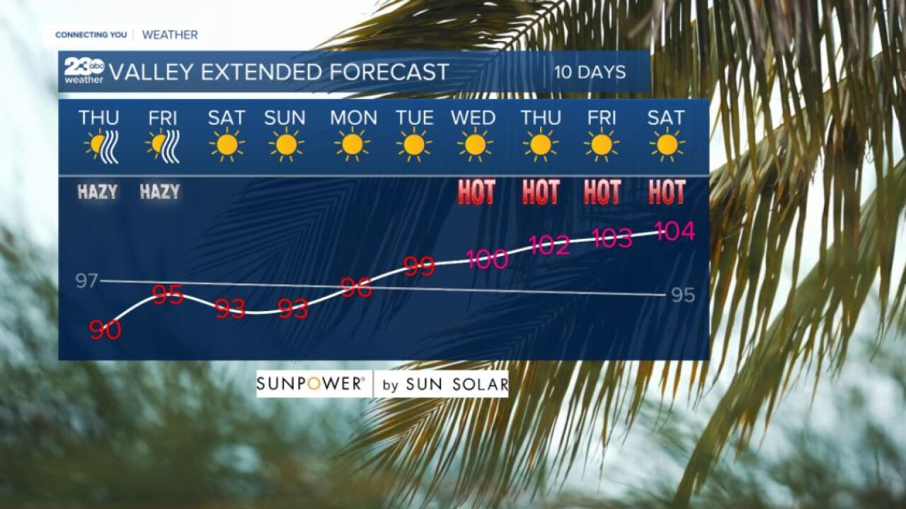 Valley 10-day forecast 8/19/2021