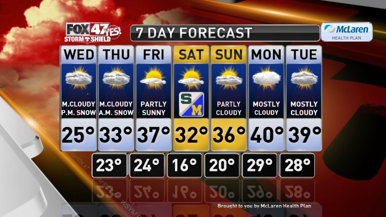 Claire's Forecast 11-13