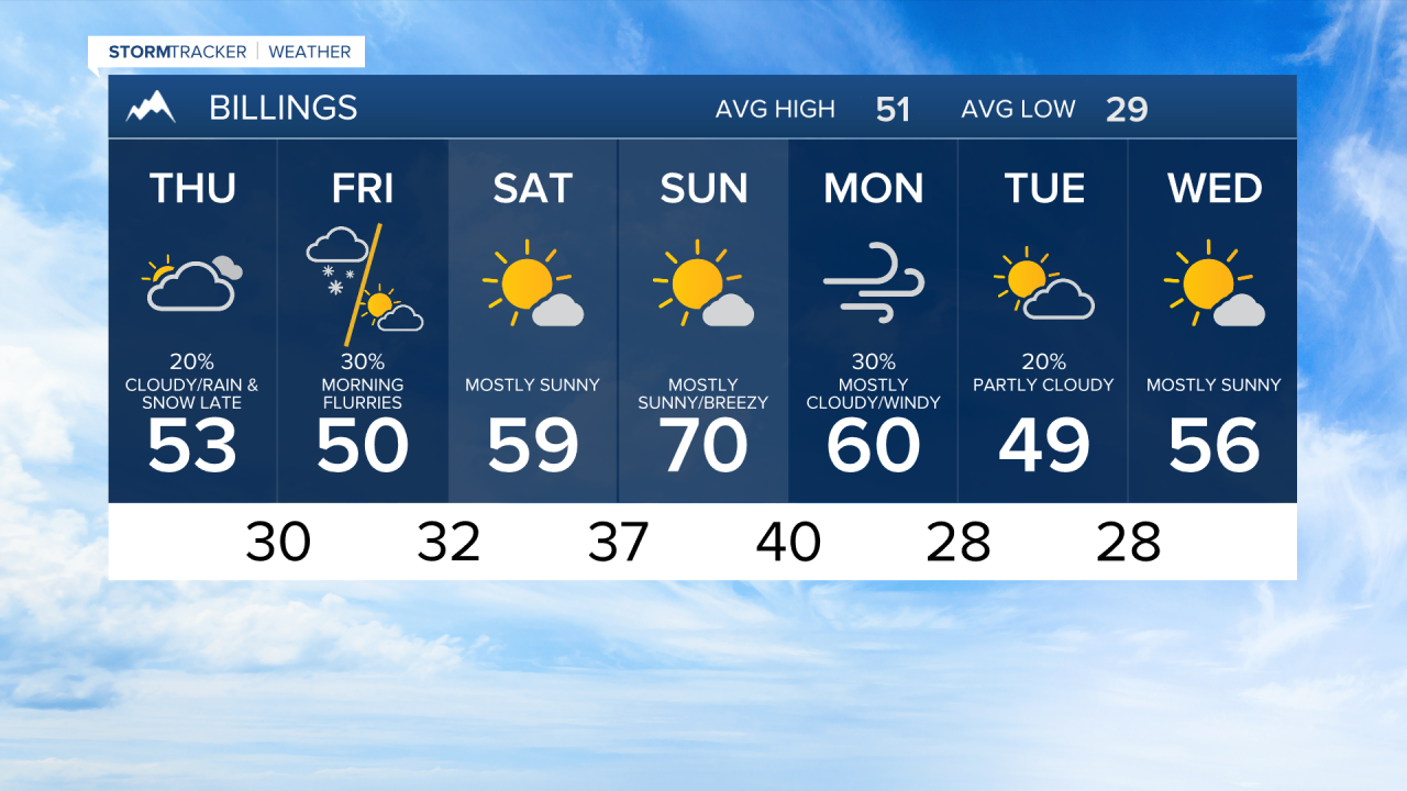7 Day AM Billings THUR 3-25-21.png