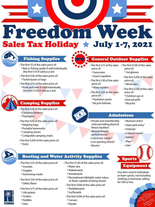 Freedom Week printable eligibility list
