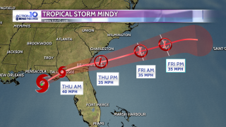 Mindy Forecast Track.PNG