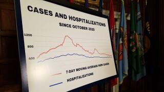 Go. Gianforte provides update on pandemic in Montana