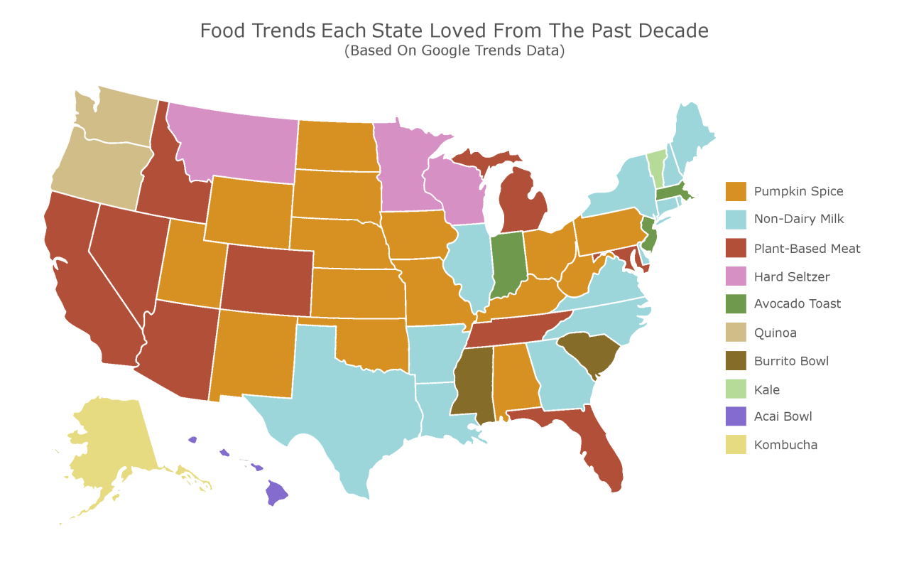 decade food trends map (1).png
