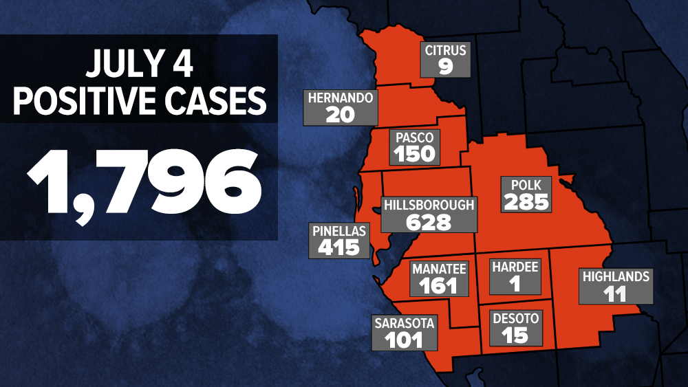 7-4-2020_WFTS_COVID_CASES_BY_COUNTY.png