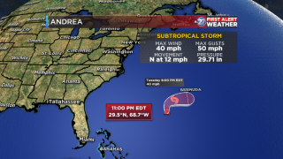 Subtropical Storm Andrea forecast track (11pm 05/20/2019)