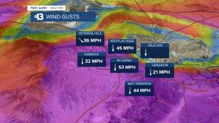 wind gusts.jpeg