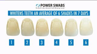 Brighten your smile in less than 5 minutes with PowerSwabs