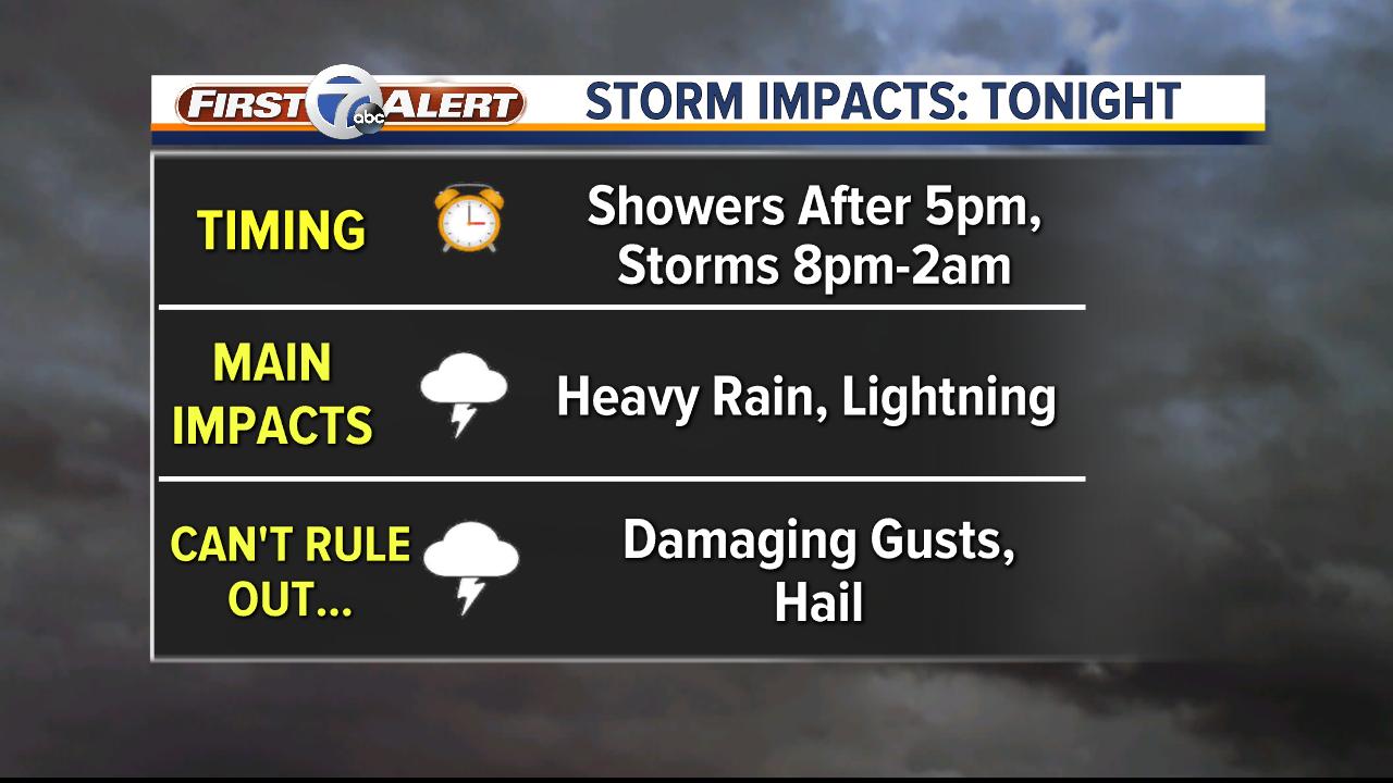 Storm Impacts Tonight
