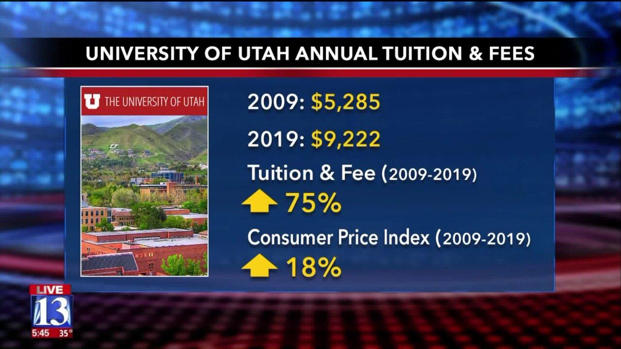 University of Utah proposes tuitionhike