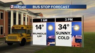 Nov12 Bus Stop Forecast.jpg