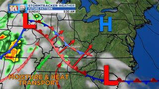 Building Heat & Humidity Before Late Day Storms