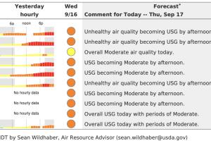 Cameron Peak Fire air quality index_Sept 17 2020