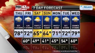 Claire's Forecast 5-28