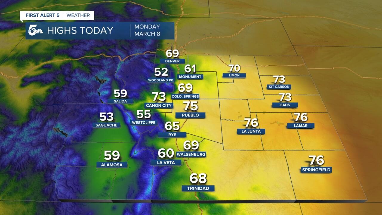 Forecast High Temperatures