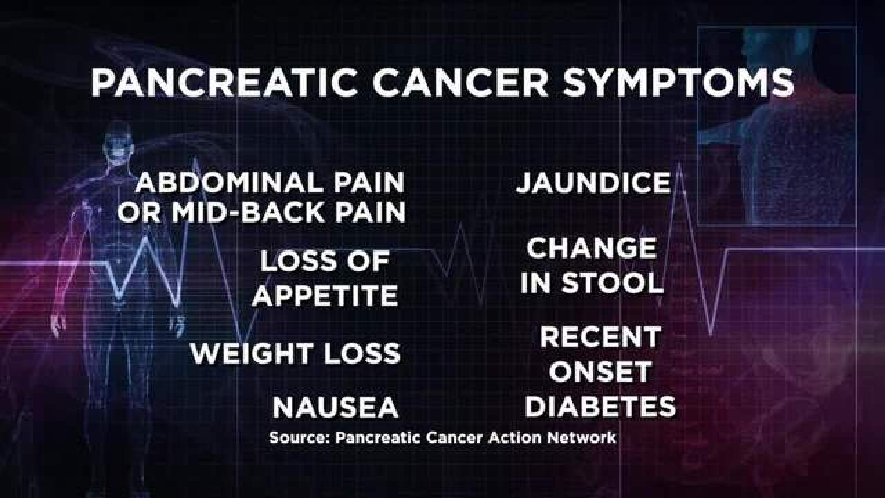 Know the symptoms for one of deadliest cancers