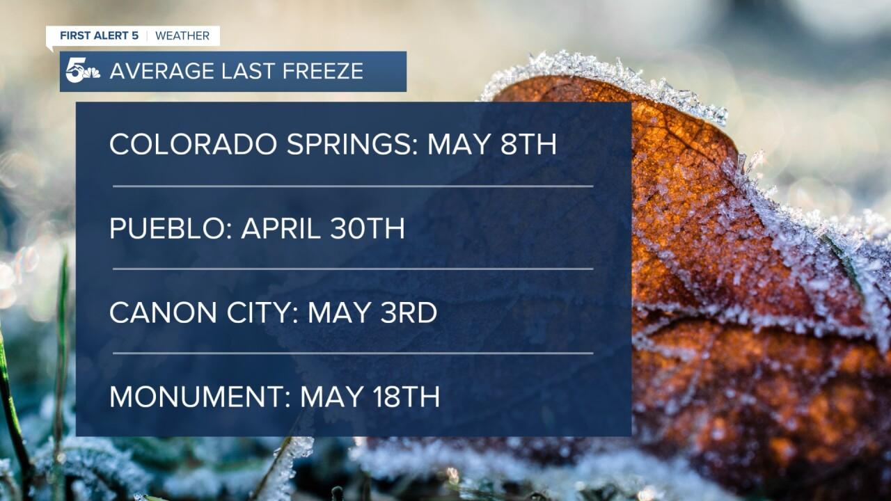 Average Last Freeze - Southern Colorado