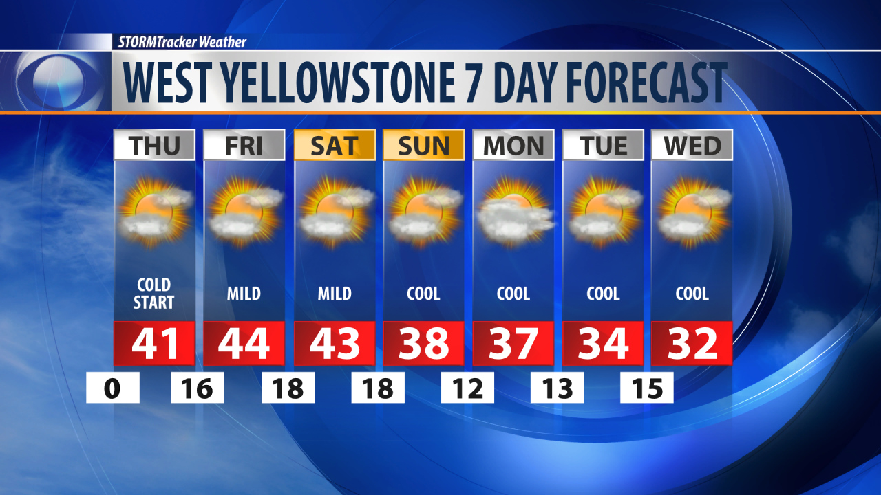 Warming trend begins Thursday afternoon