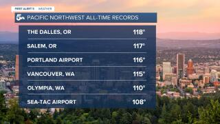 Pacific NW Record Heat
