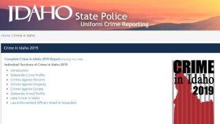 thumbnail_BCI Crime in Idaho report Image 070620.jpg