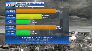 Severe Threat Will End the Wet Pattern